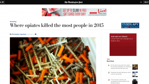 Drug Death Rates