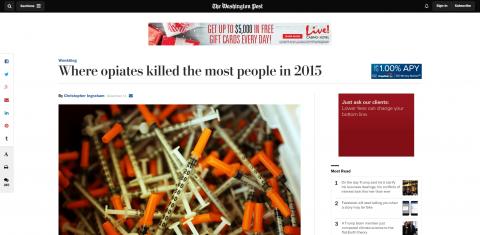 Drug Death Rates