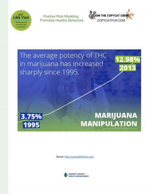 Marijuana now has more THC