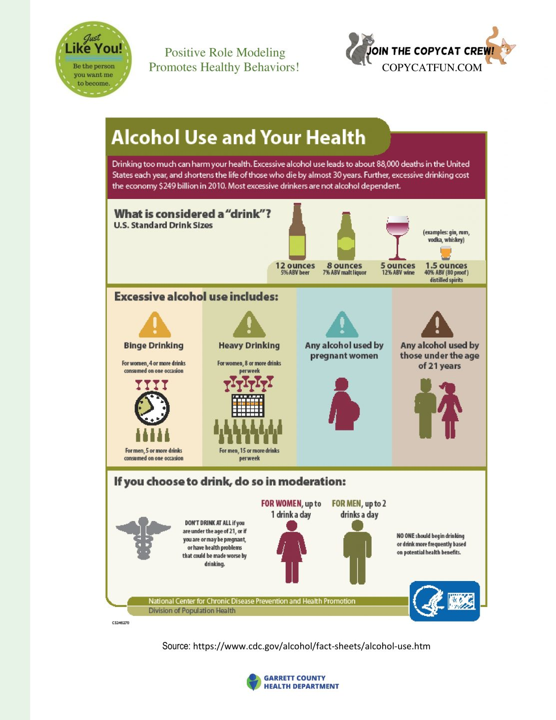 Excessive Alcohol Use Short And Long Term Effects Mygarrettcounty Com